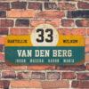 Van-den-Berg-naambord-koenmeloen-blauw-geel-wit-zwart-muur rallybord