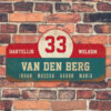 Van-den-Berg-naambord-koenmeloen-blauw-rood-wit-muur rallybord