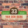 Van-den-Berg-naambord-koenmeloen-wit-groen-bruin-rood-muur rallybord