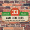 Van-den-Berg-naambord-koenmeloen-wit-groen-rood-zwart-muur rallybord