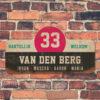 Van-den-Berg-naambord-koenmeloen-zwart-wit-roze-mint-muur rallybord